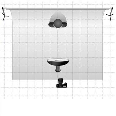 Схема расстановки света фото на документы