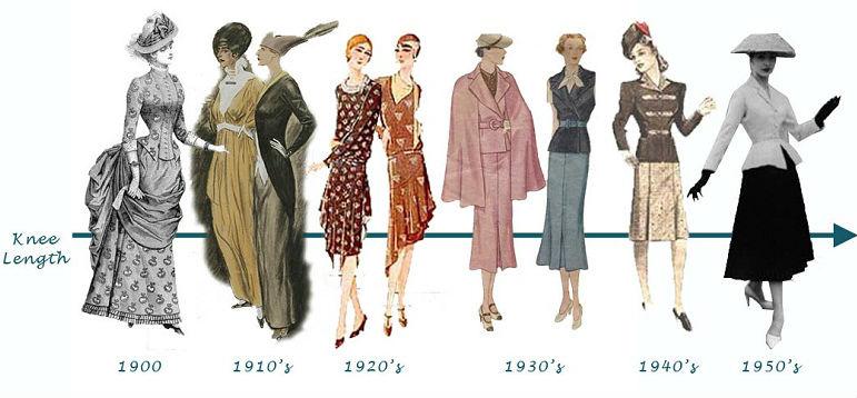 Мода 20 века анастасия титова